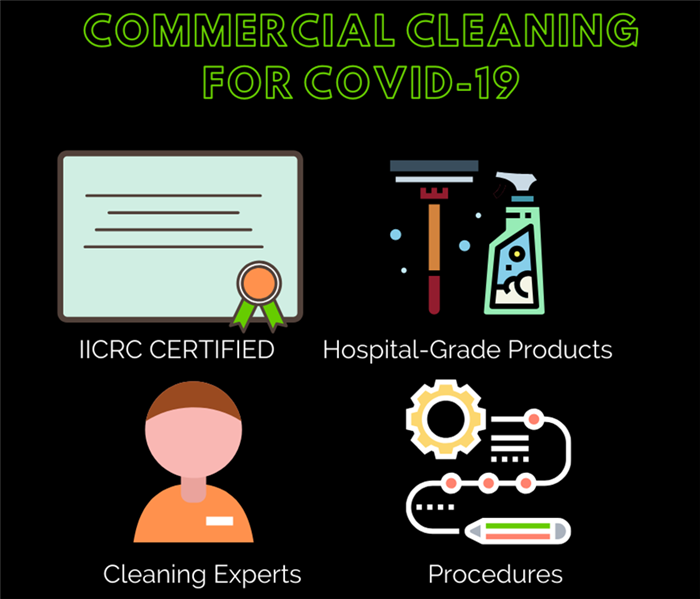 Commercial Cleaning image